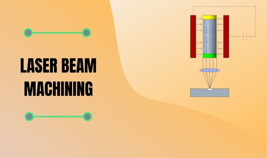 LASER BEAM MACHINING