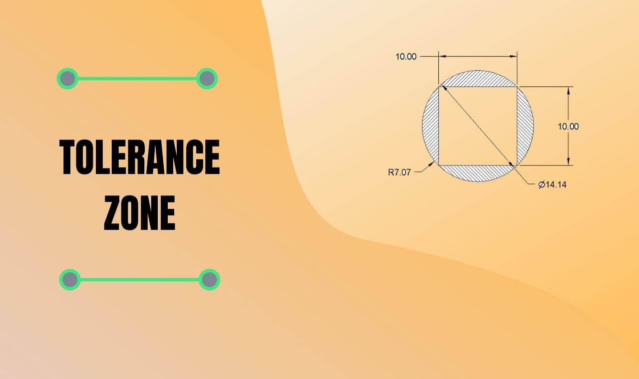 Tolerance zone