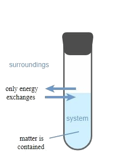 thermodynamic system : Open system, closed system, isolated system