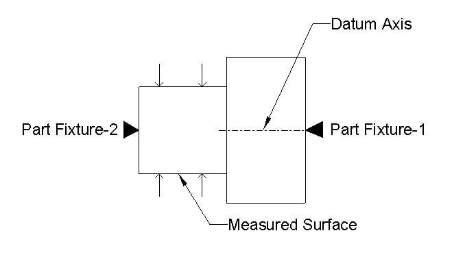 how to measure concentricity