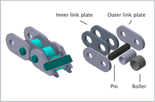 roller timing chain